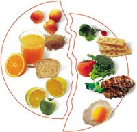 Диета раздельное питание на 7 дней меню, плюсы и