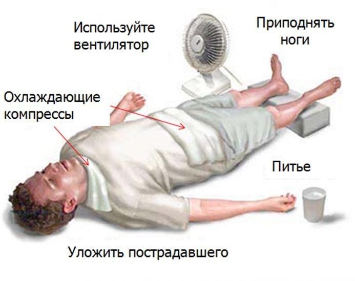 Симптомы теплового удара, симптомы солнечного удара