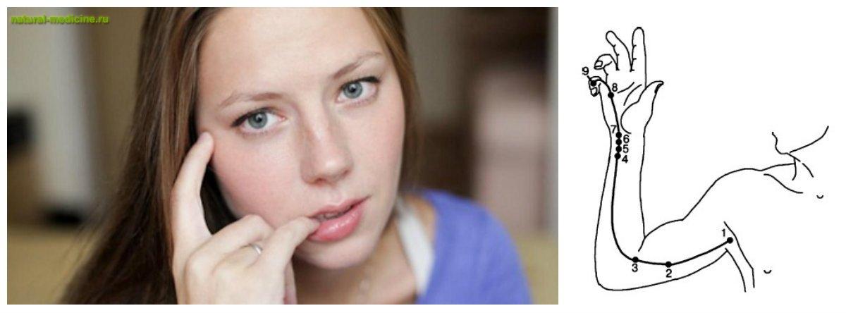 Убрать аритмии в домашних условиях