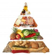 Как понять что в организме не хватает витамина с