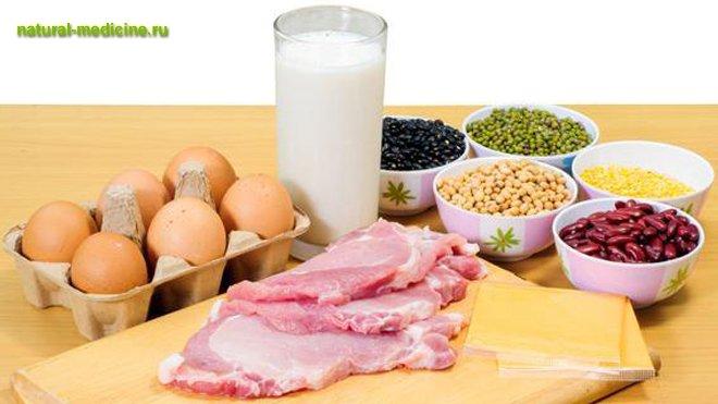 Диета с высоким содержанием жиров