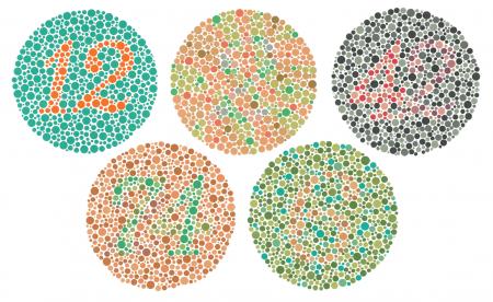 Цветовой тест Рабкина